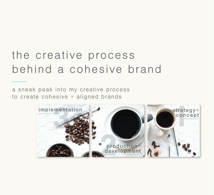 The creative process behind a cohesive brand