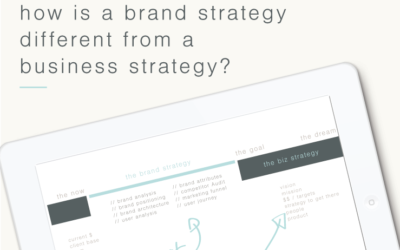 Business Strategy +Brand Strategy… a quick note on the what and when?